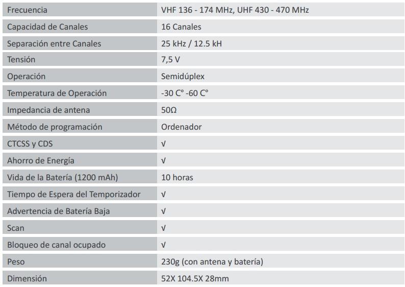 transceptor portatil